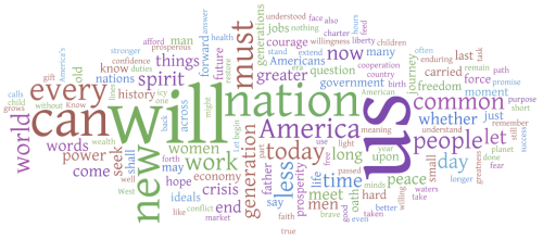 wordcloud-obamas-antrittsrede2